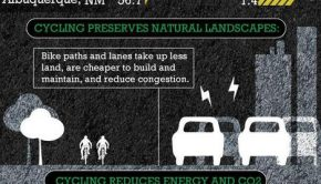 bicycling-facts-infographic