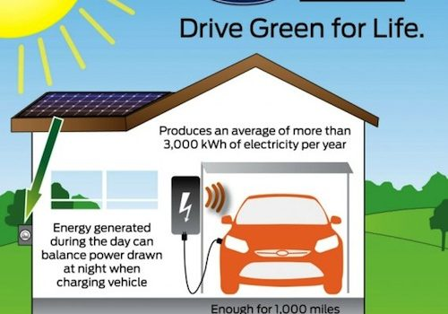 Drive-Green-for-Life-Ford-SunPower