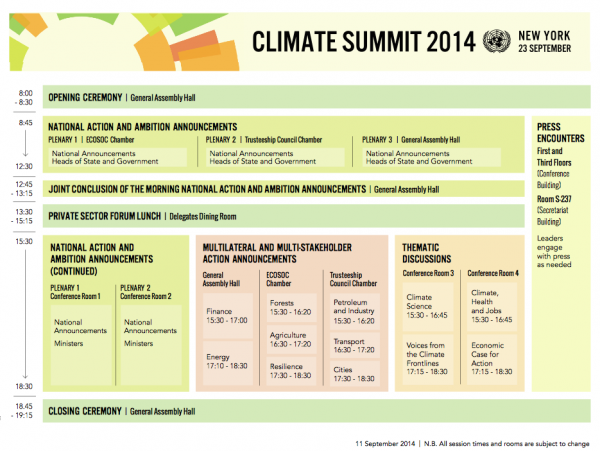 UN Climate Summit 2014 final schedule (UN.org)