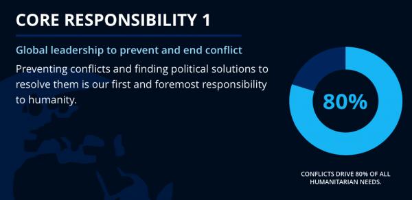 Core responsibility 1: 2016 World Humanitarian Summit (sgreport/worldhumanitariasummit.org)