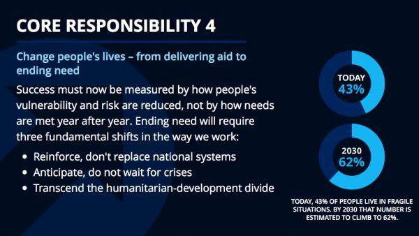 Core responsibility 4: 2016 World Humanitarian Summit (sgreport/worldhumanitariasummit.org)
