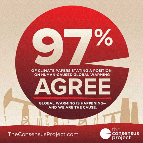 Consensus Project on climate change